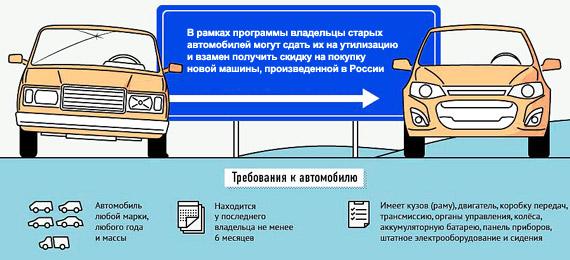 Правила утилизации авто на новые авто 2017 следует